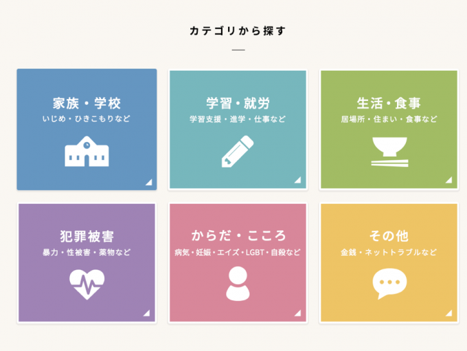 【写真】ミークスウェブサイトのカテゴリページ。支援団体に6つのカテゴリーからアクセスすることができる。