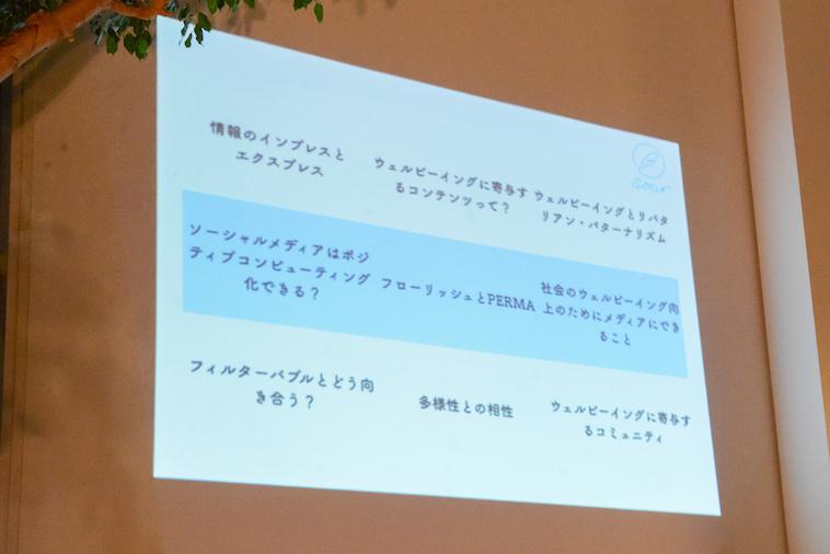 【写真】ウェスビーイングとメディアの関係性を一覧にしたスライド