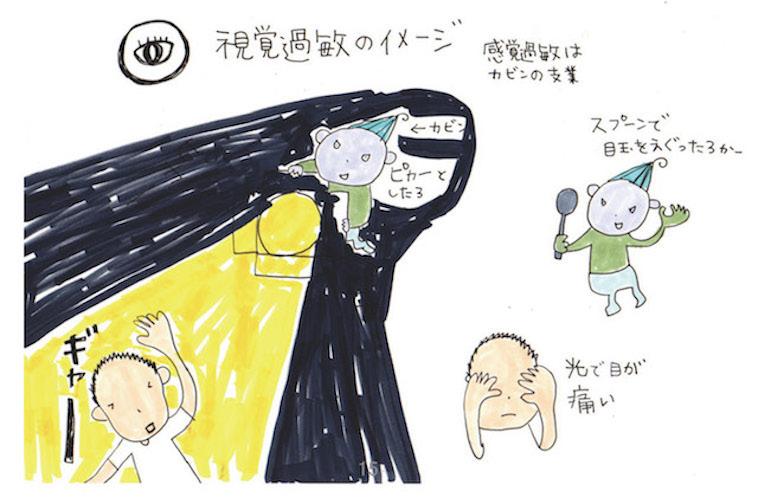 【写真】チアキさんの描いた視覚過敏の症例を紹介するイラスト