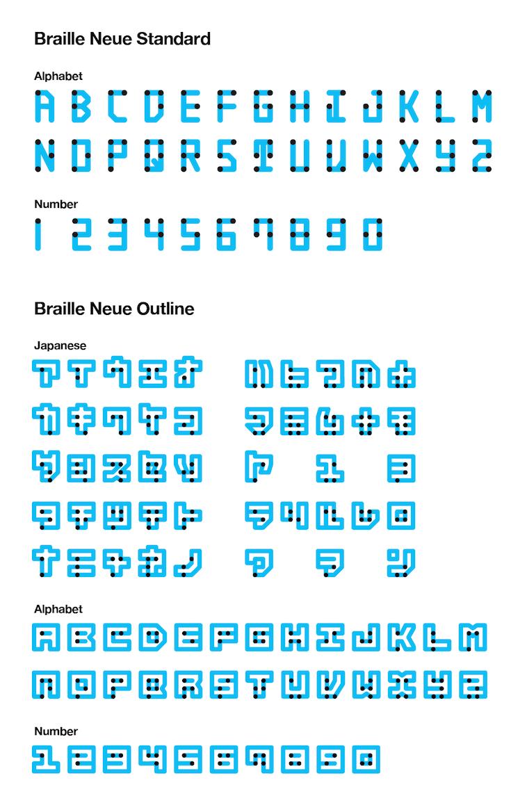 【写真】アルファベット、カタカナ50音、数字と並ぶブレイルノイエ書体一覧