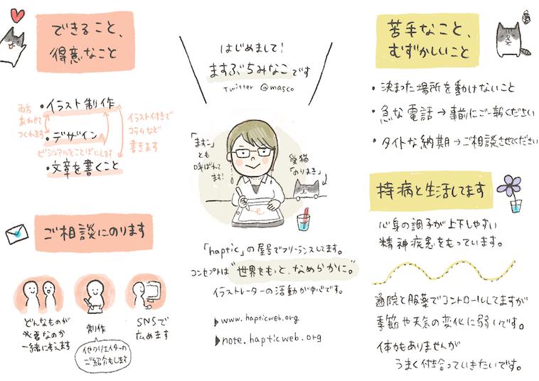 【写真】ますぶちさんの取扱説明書のイラスト。真ん中には似顔絵と猫のイラスト。その周りに「できること、得意なこと、苦手なこと、むずかしいこと」そして病気のことが説明されている。