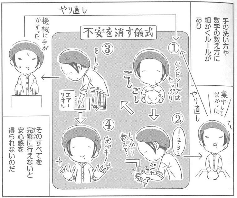 【イラスト】みやざきさんが「不安を消す儀式」として、手を洗う4つのステップが描かれている。