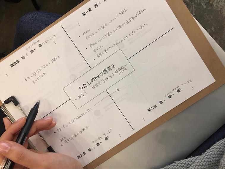 【写真】ワークシート。真ん中にはわたしのbeの肩書きと書かれていて、そこを中心に四分割されている。四箇所にそれぞれ起承転結を書くことになっている。