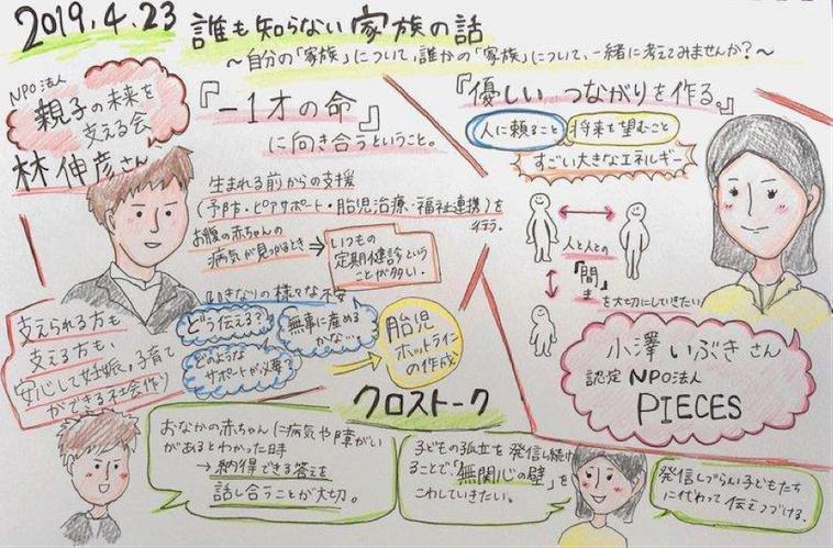 【写真】2019年4月23日に開催した「誰も知らない家族の話」のワークショップレポートのイラスト。小澤さんのイラストが描かれている