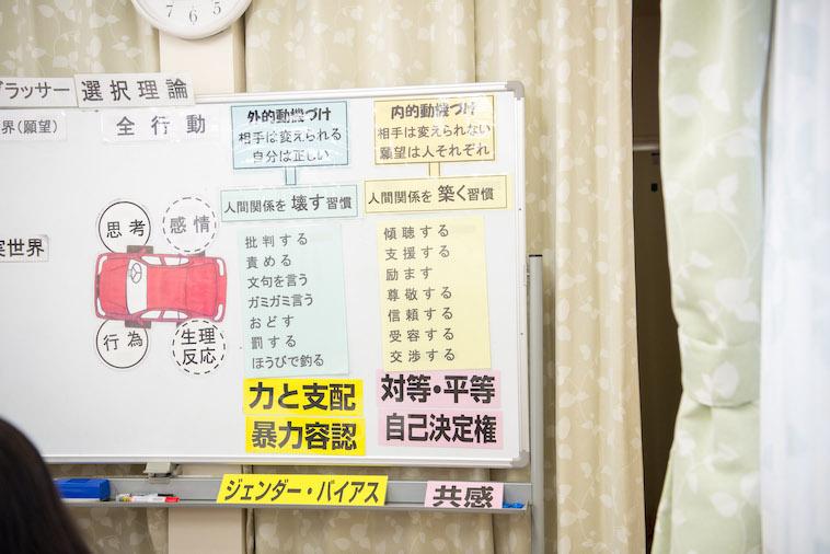 【写真】ホワイトボードに選択理論や7つの習慣に関するキーワードが貼られている